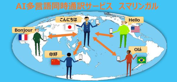 AI多言語同時通訳サービス スマリンガル