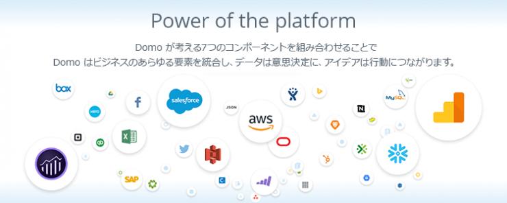 Power of the platform|Domo が考える7つのコンポーネントを組み合わせることでDomo はビジネスのあらゆる要素を統合し、データは意思決定に、アイデアは行動につながります。