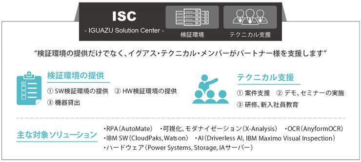 IGUAZU Solution Center(ISC)