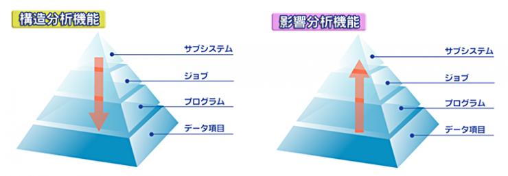 REVERSE COMET i 構成イメージ